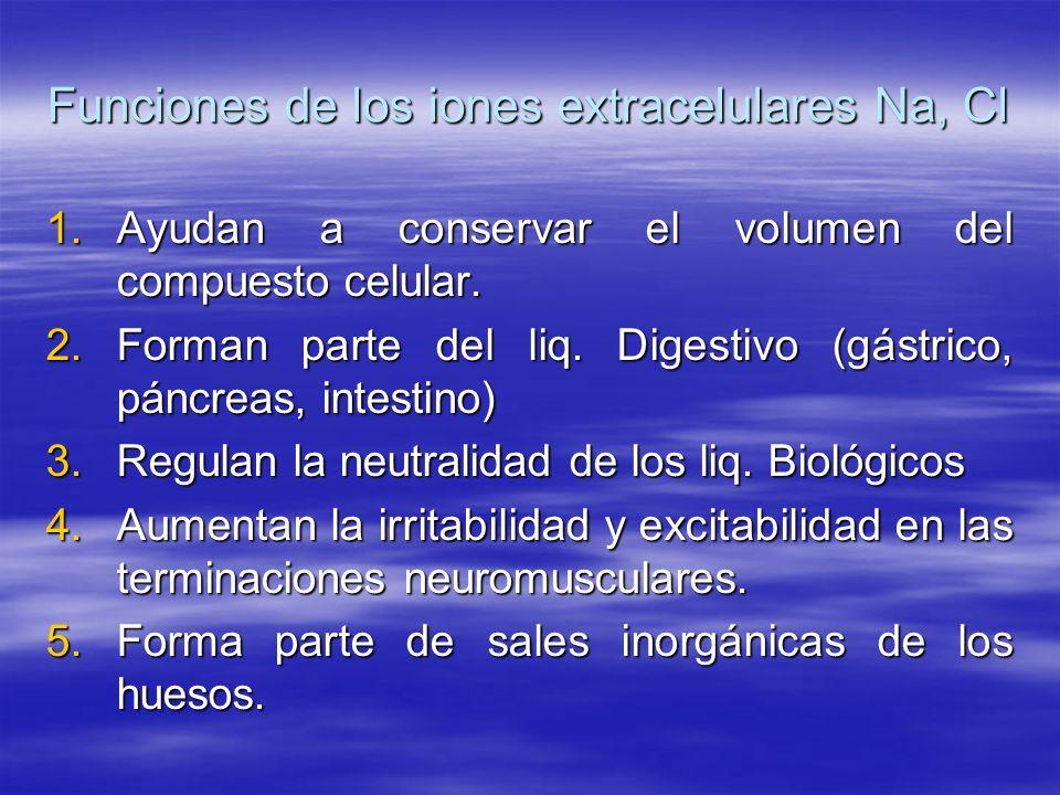 Funciones de los iones extracelulares Na, Cl