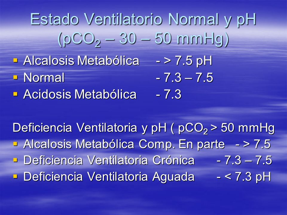 Estado Ventilatorio Normal y pH (pCO2 – 30 – 50 mmHg)