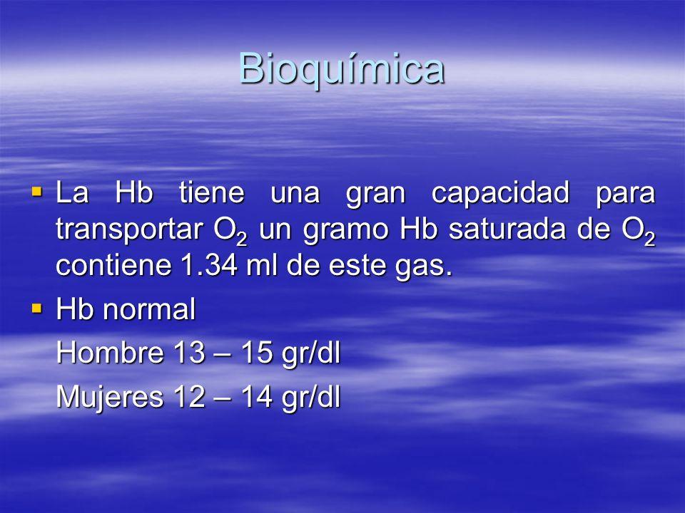 Bioquímica La Hb tiene una gran capacidad para transportar O2 un gramo Hb saturada de O2 contiene 1.34 ml de este gas.