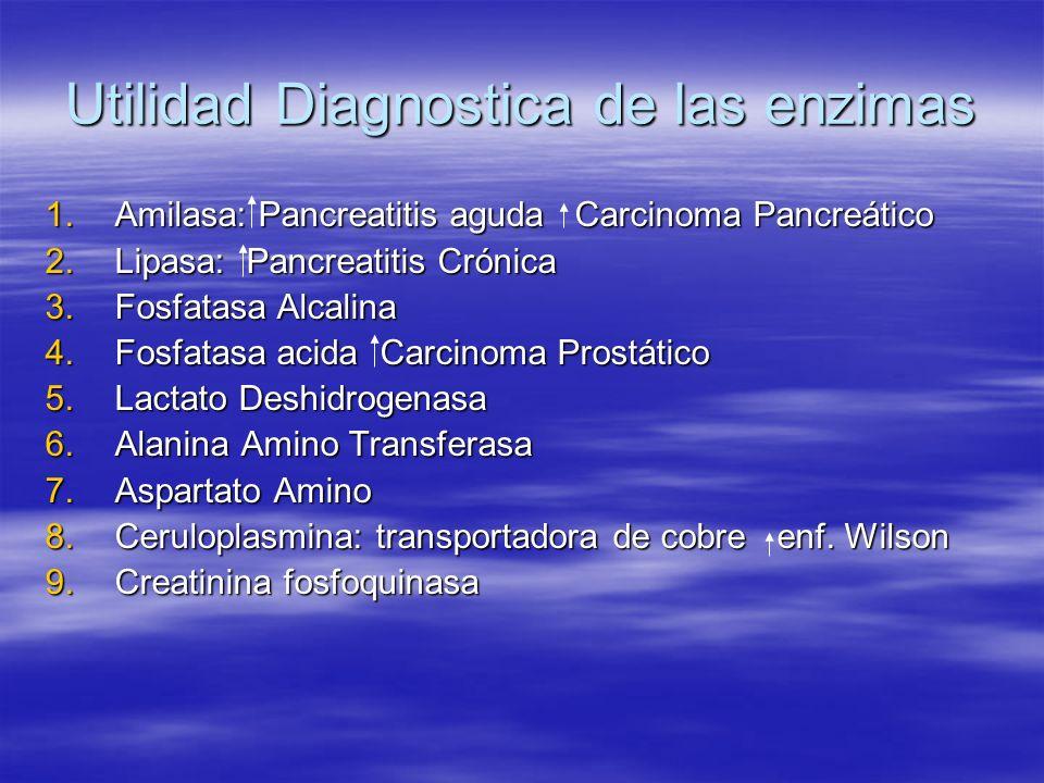 Utilidad Diagnostica de las enzimas