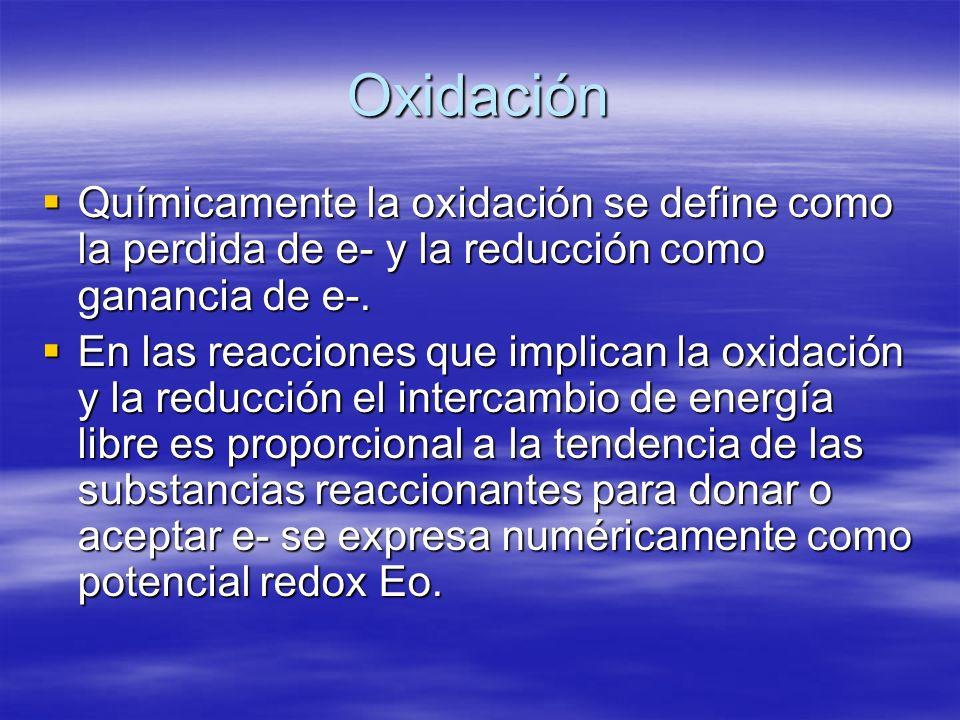 Oxidación Químicamente la oxidación se define como la perdida de e- y la reducción como ganancia de e-.