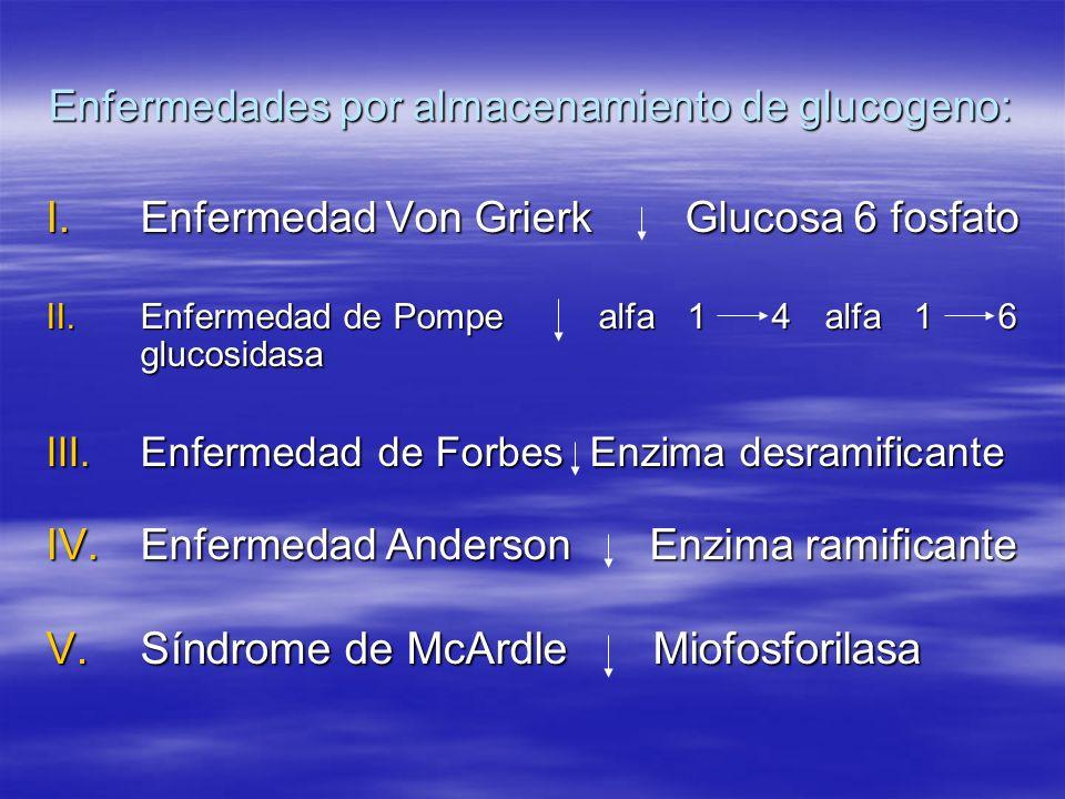 Enfermedades por almacenamiento de glucogeno: