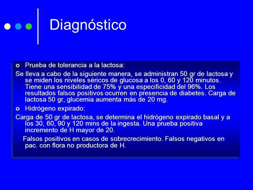 Diagnóstico Prueba de tolerancia a la lactosa:
