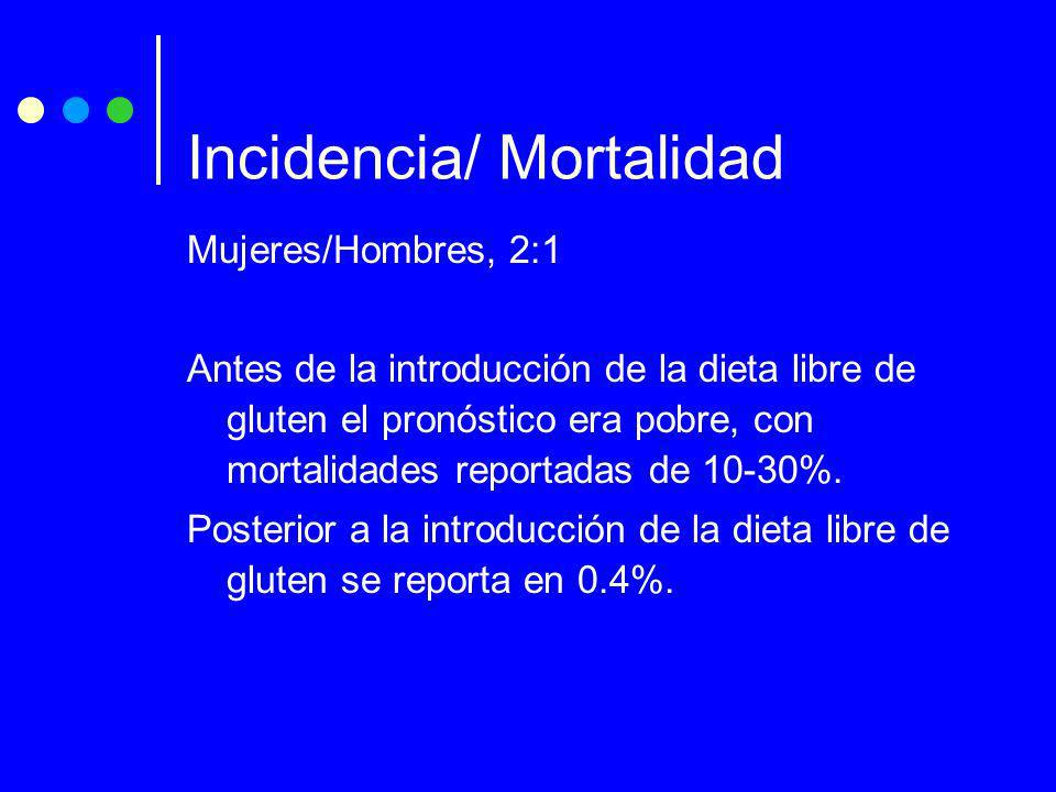 Incidencia/ Mortalidad