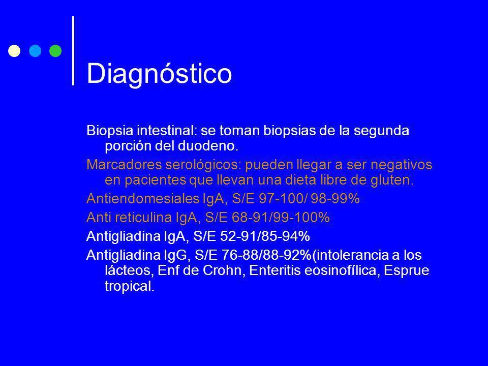 Diagnóstico Biopsia intestinal: se toman biopsias de la segunda porción del duodeno.