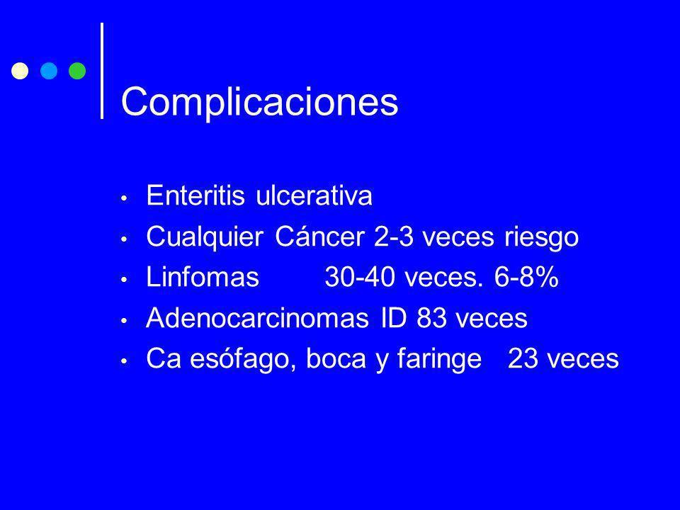 Complicaciones Enteritis ulcerativa Cualquier Cáncer 2-3 veces riesgo