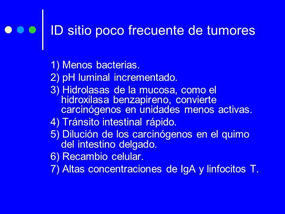 ID sitio poco frecuente de tumores