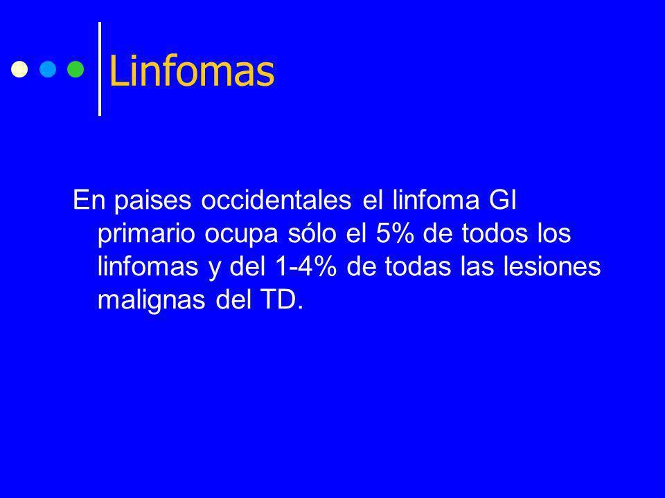 Linfomas En paises occidentales el linfoma GI primario ocupa sólo el 5% de todos los linfomas y del 1-4% de todas las lesiones malignas del TD.
