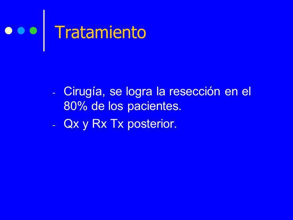 Tratamiento Cirugía, se logra la resección en el 80% de los pacientes.