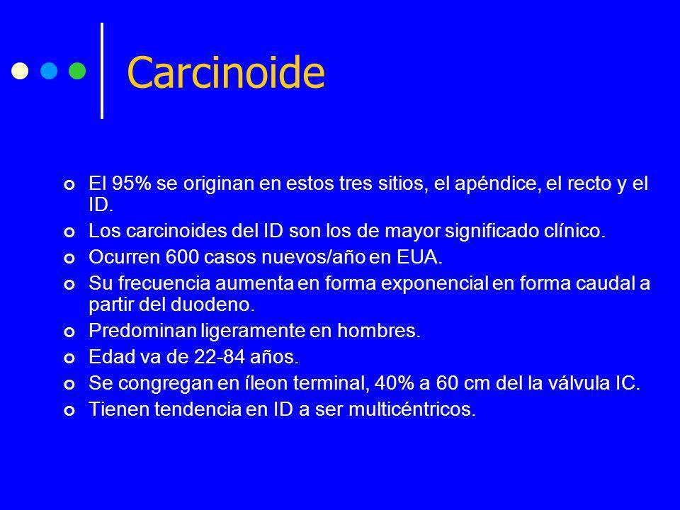 Carcinoide El 95% se originan en estos tres sitios, el apéndice, el recto y el ID. Los carcinoides del ID son los de mayor significado clínico.