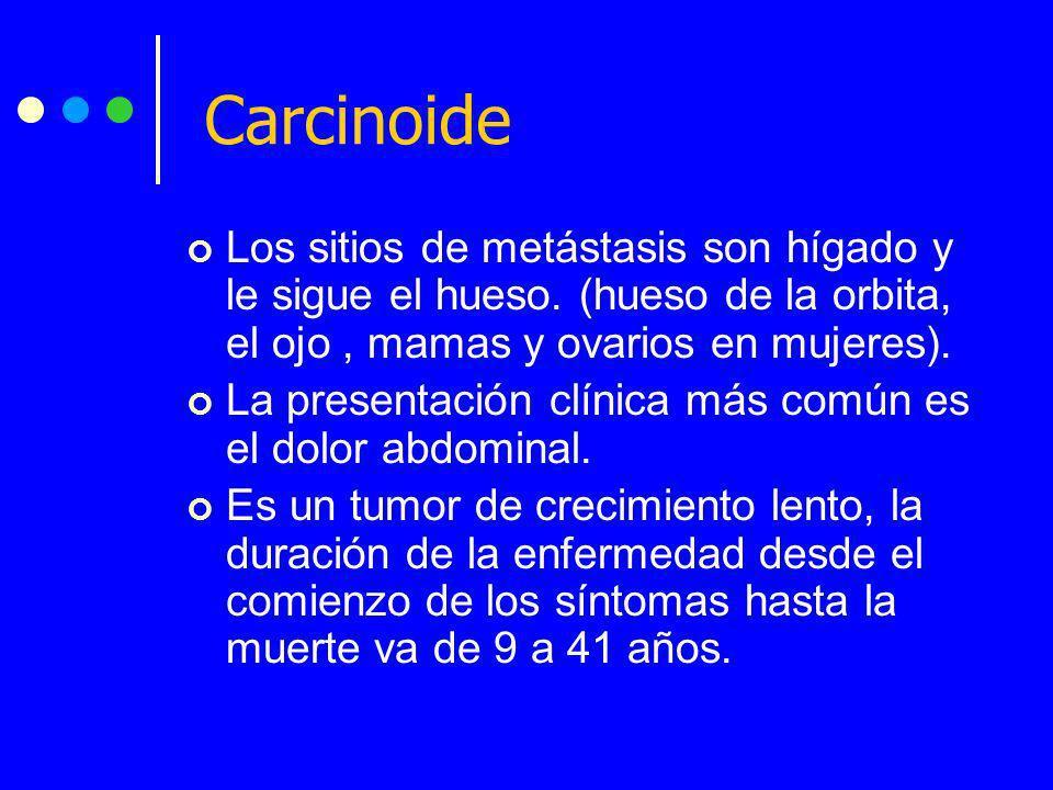 Carcinoide Los sitios de metástasis son hígado y le sigue el hueso. (hueso de la orbita, el ojo , mamas y ovarios en mujeres).