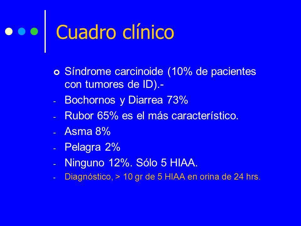 Cuadro clínico Síndrome carcinoide (10% de pacientes con tumores de ID).- Bochornos y Diarrea 73% Rubor 65% es el más característico.