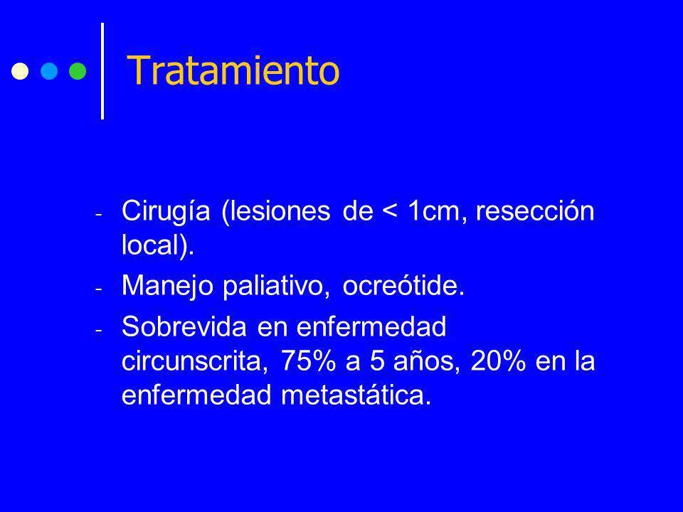 Tratamiento Cirugía (lesiones de < 1cm, resección local).