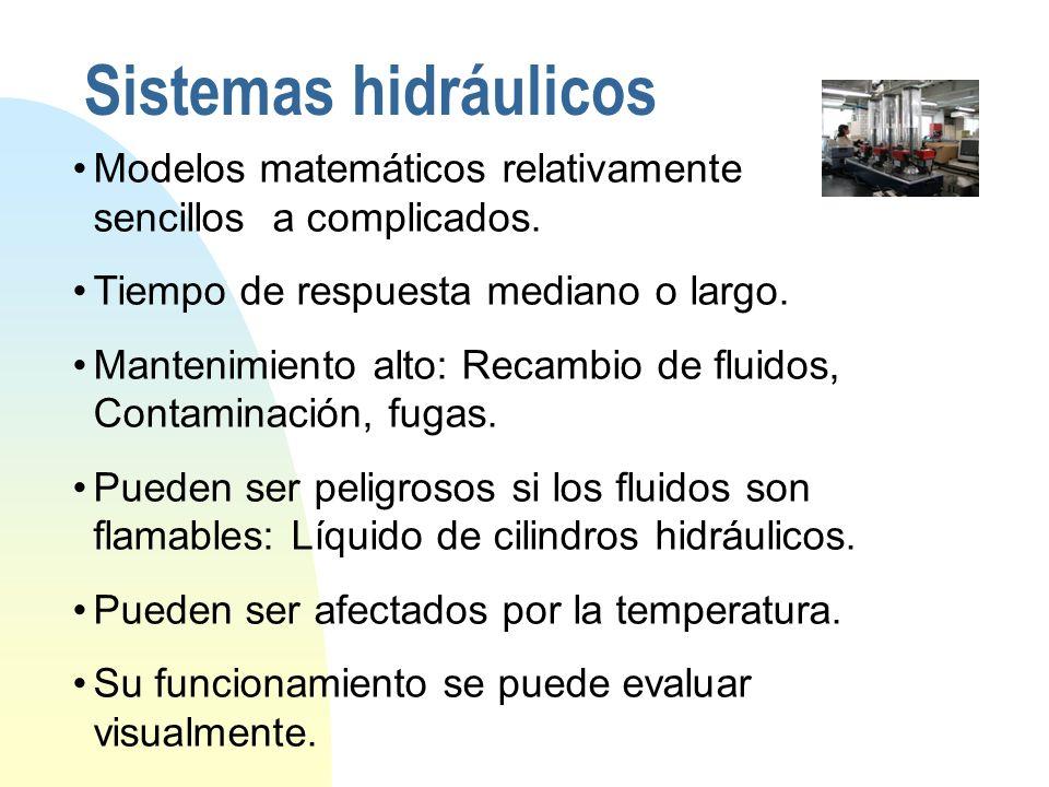 Sistemas hidráulicos Modelos matemáticos relativamente sencillos a complicados. Tiempo de respuesta mediano o largo.