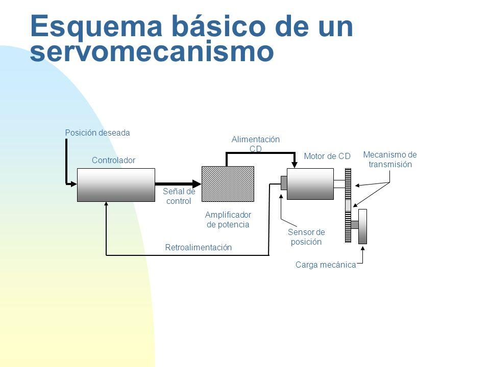 Esquema básico de un servomecanismo