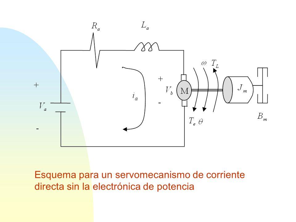 Esquema para un servomecanismo de corriente directa sin la electrónica de potencia