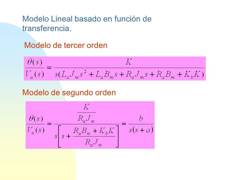 Modelo Lineal basado en función de transferencia.