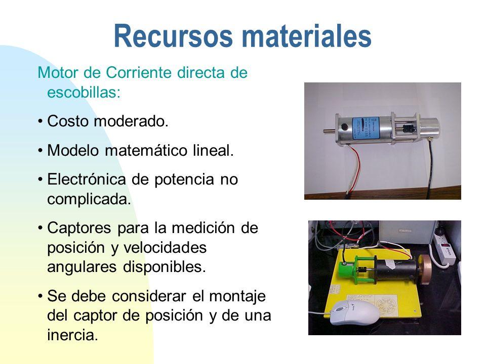 Recursos materiales Motor de Corriente directa de escobillas: