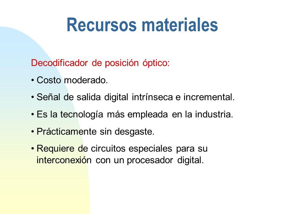 Recursos materiales Decodificador de posición óptico: Costo moderado.
