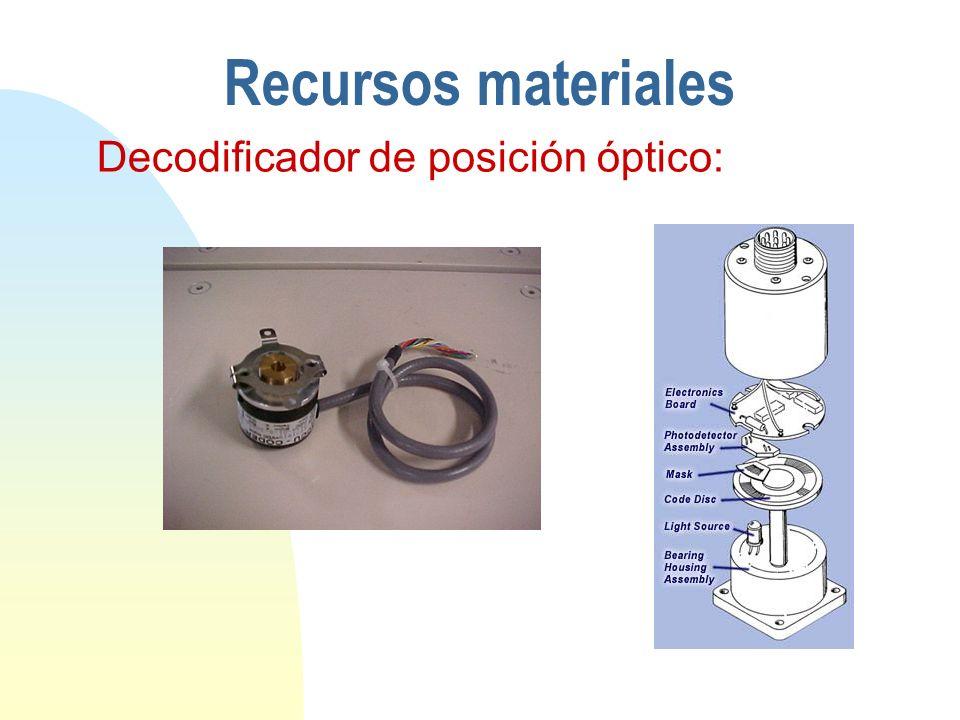 Recursos materiales Decodificador de posición óptico: