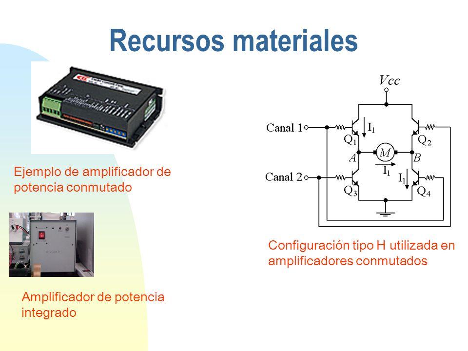 Recursos materiales Ejemplo de amplificador de potencia conmutado