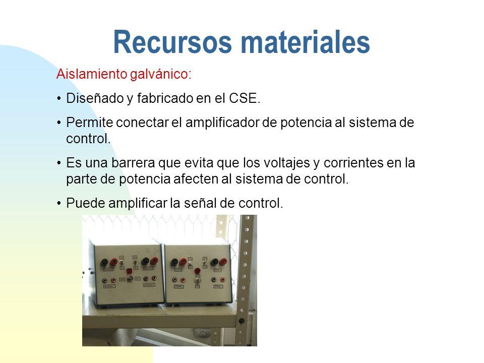Recursos materiales Aislamiento galvánico: