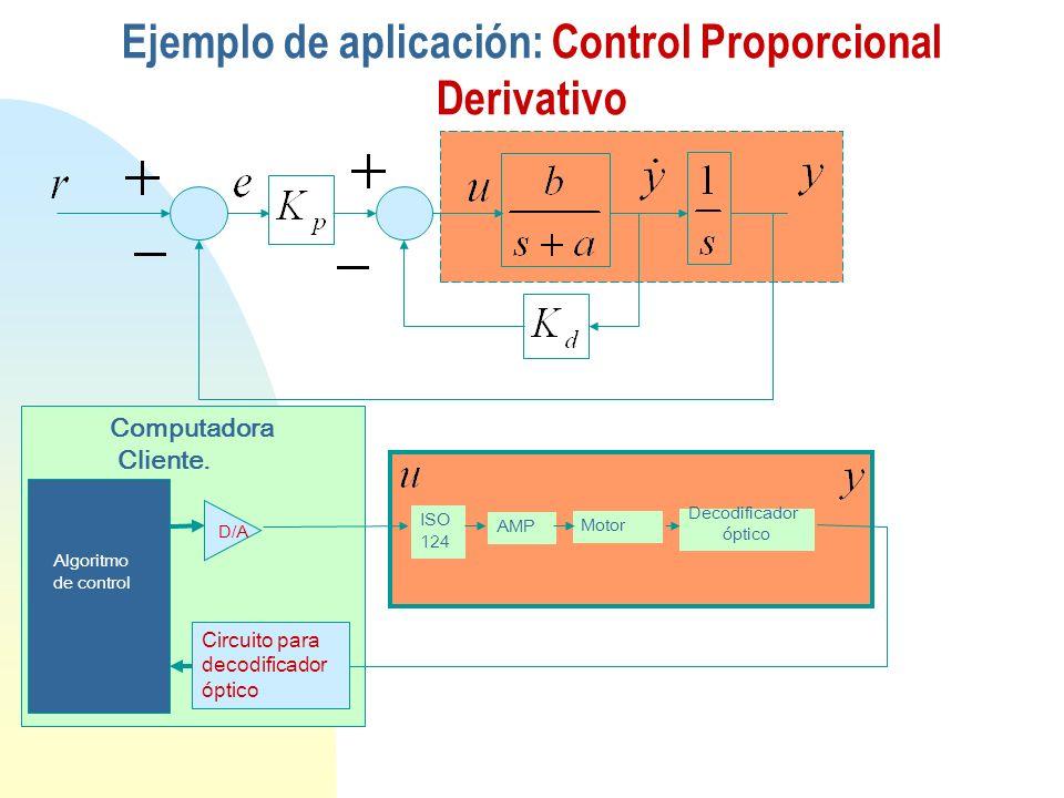 Ejemplo de aplicación: Control Proporcional Derivativo