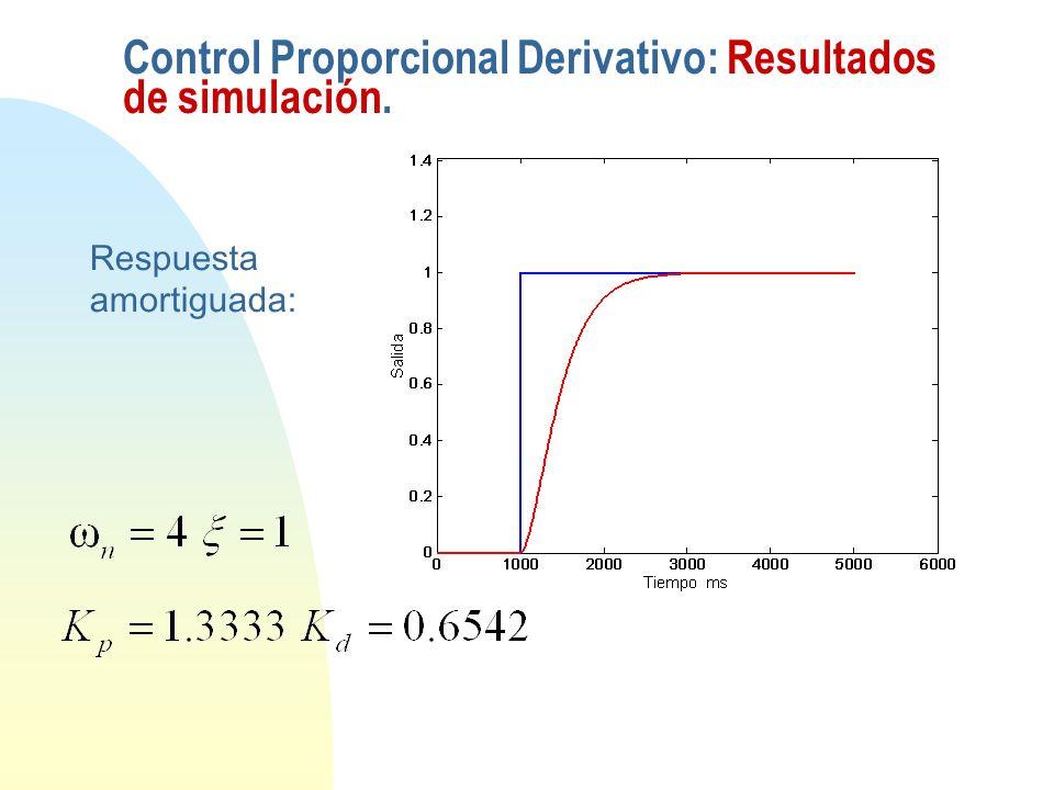 Control Proporcional Derivativo: Resultados de simulación.