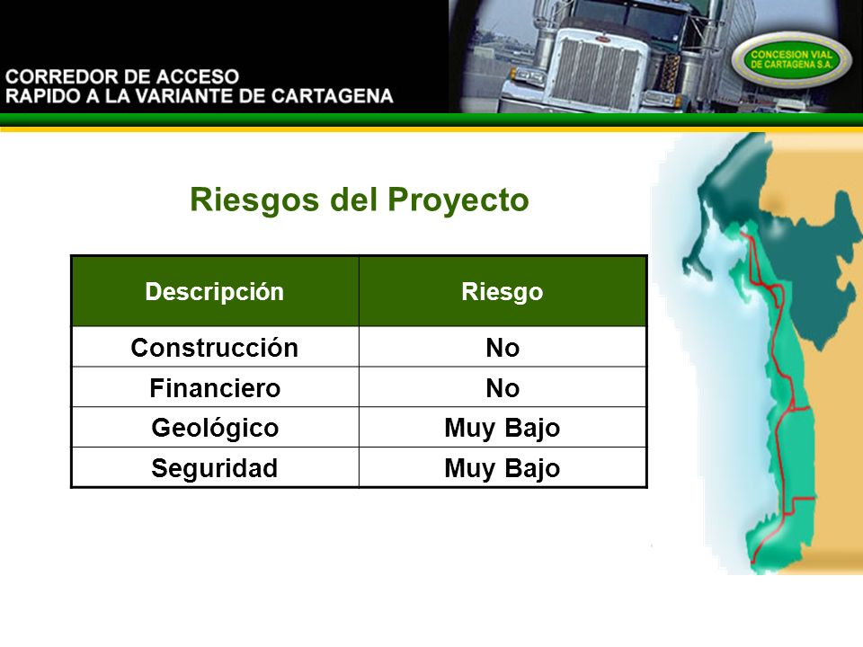 Riesgos del Proyecto Construcción No Financiero Geológico Muy Bajo