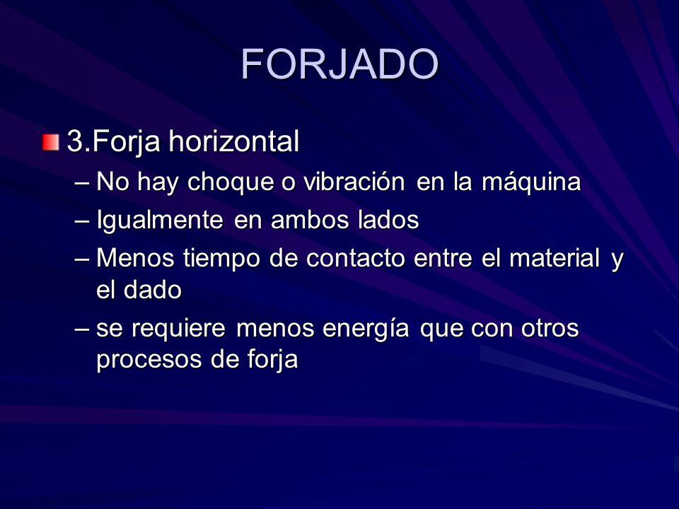 FORJADO 3.Forja horizontal No hay choque o vibración en la máquina
