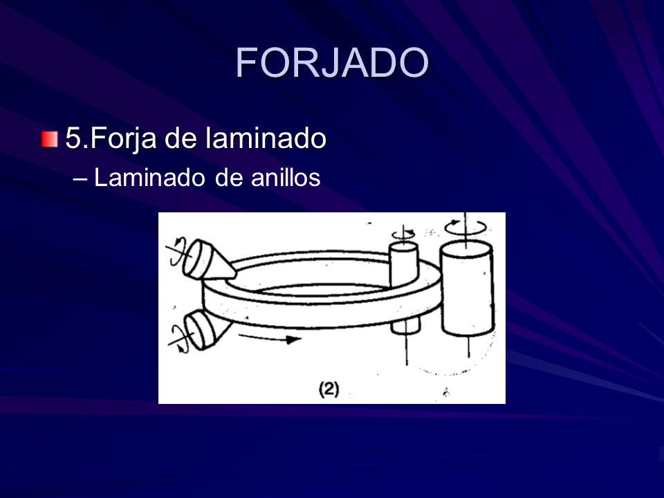 FORJADO 5.Forja de laminado Laminado de anillos
