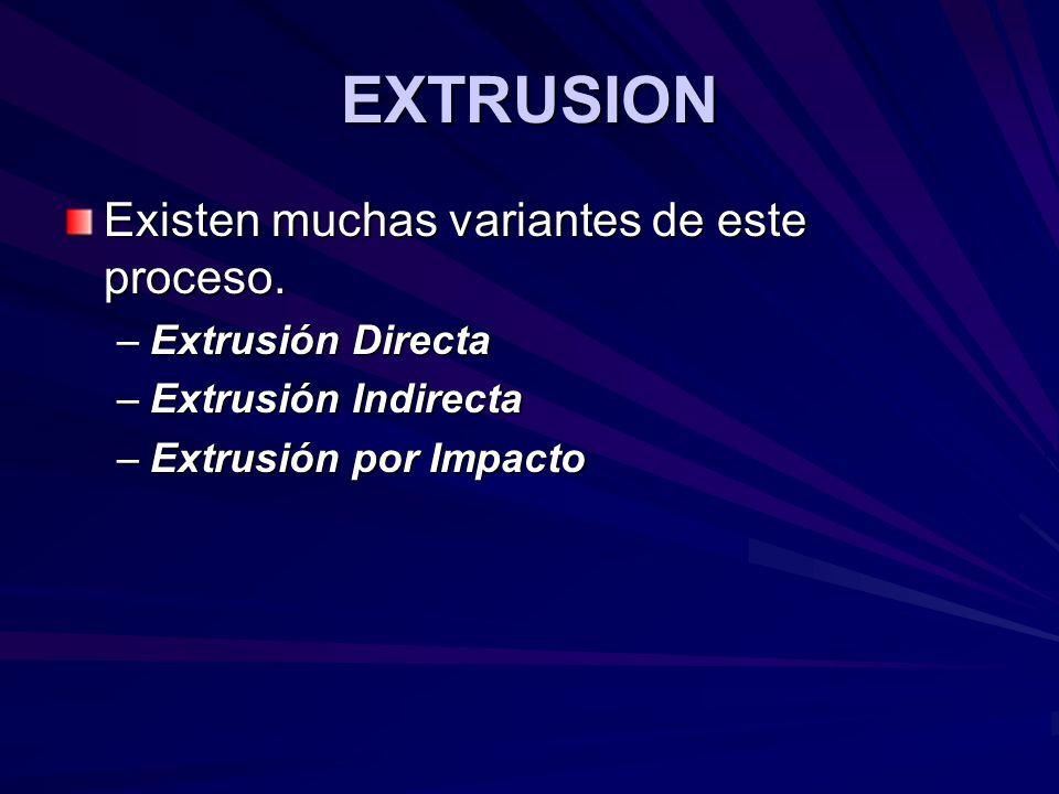 EXTRUSION Existen muchas variantes de este proceso. Extrusión Directa