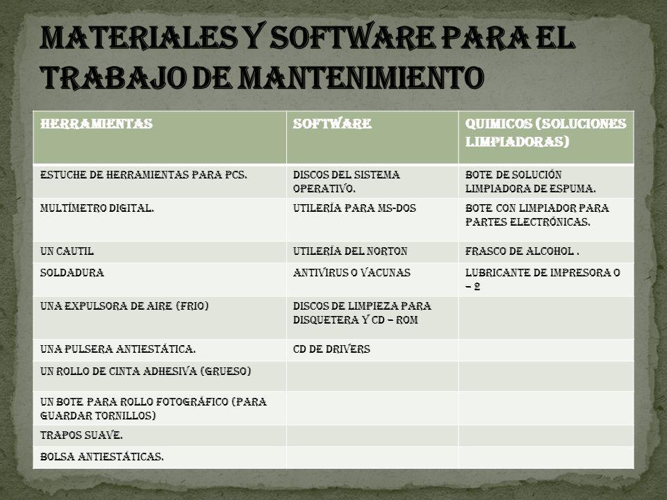 MATERIALES Y SOFTWARE PARA EL TRABAJO DE MANTENIMIENTO