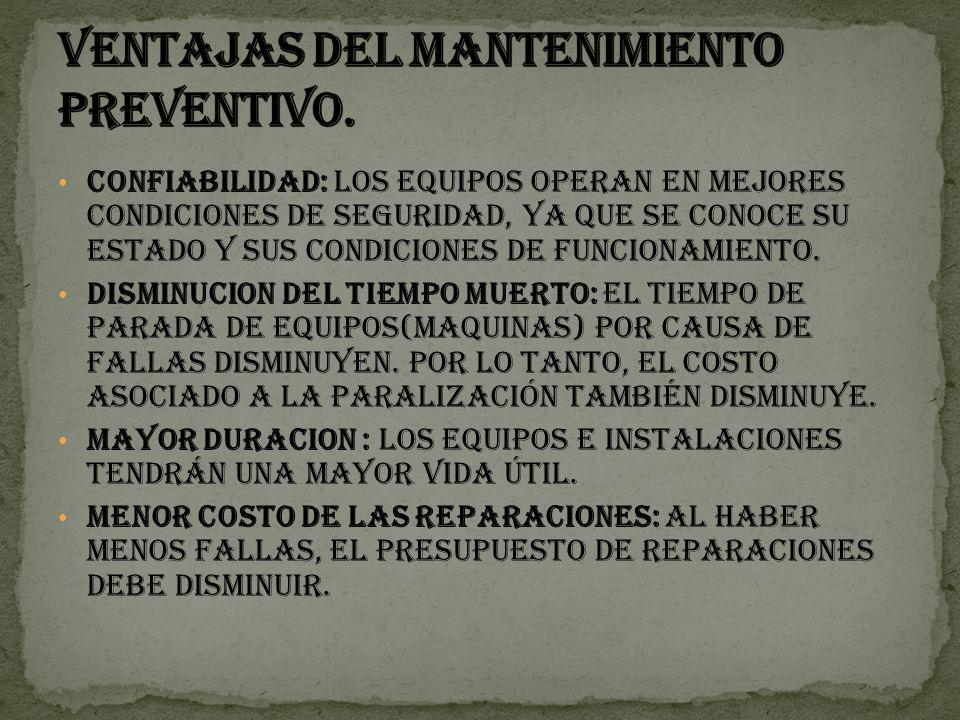 VENTAJAS DEL MANTENIMIENTO PREVENTIVO.