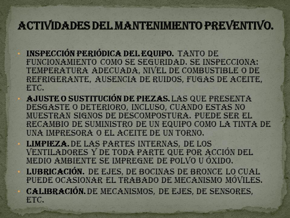 ACTIVIDADES DEL MANTENIMIENTO PREVENTIVO.