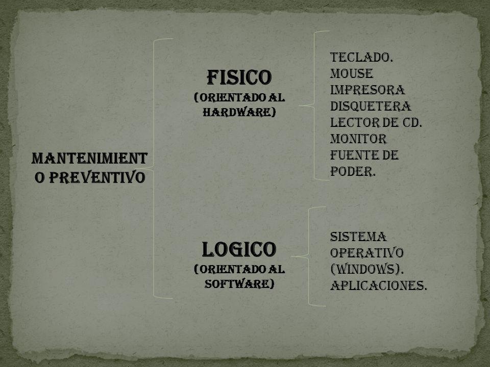 FISICO LOGICO MANTENIMIENTO PREVENTIVO Teclado. Mouse Impresora