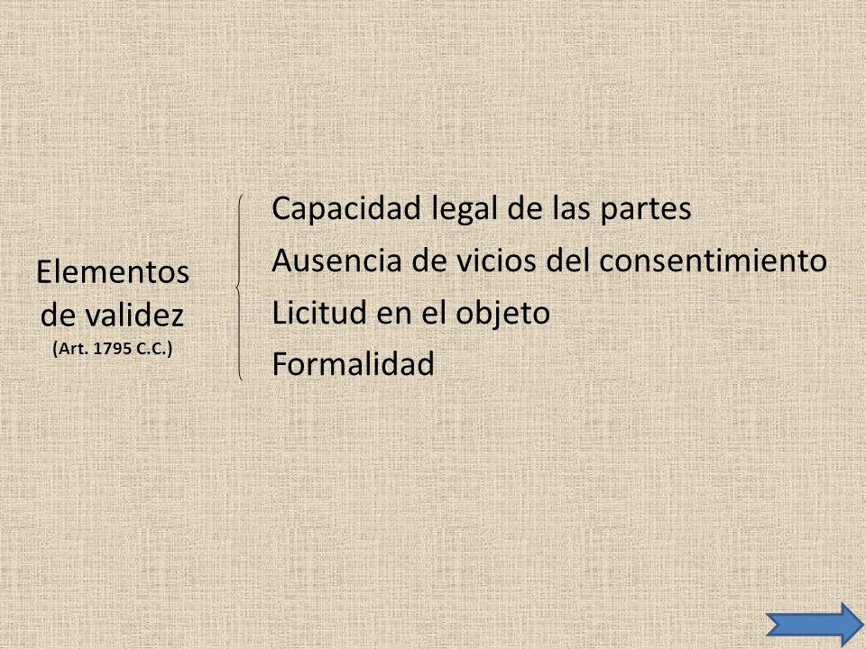 Elementos de validez (Art. 1795 C.C.)