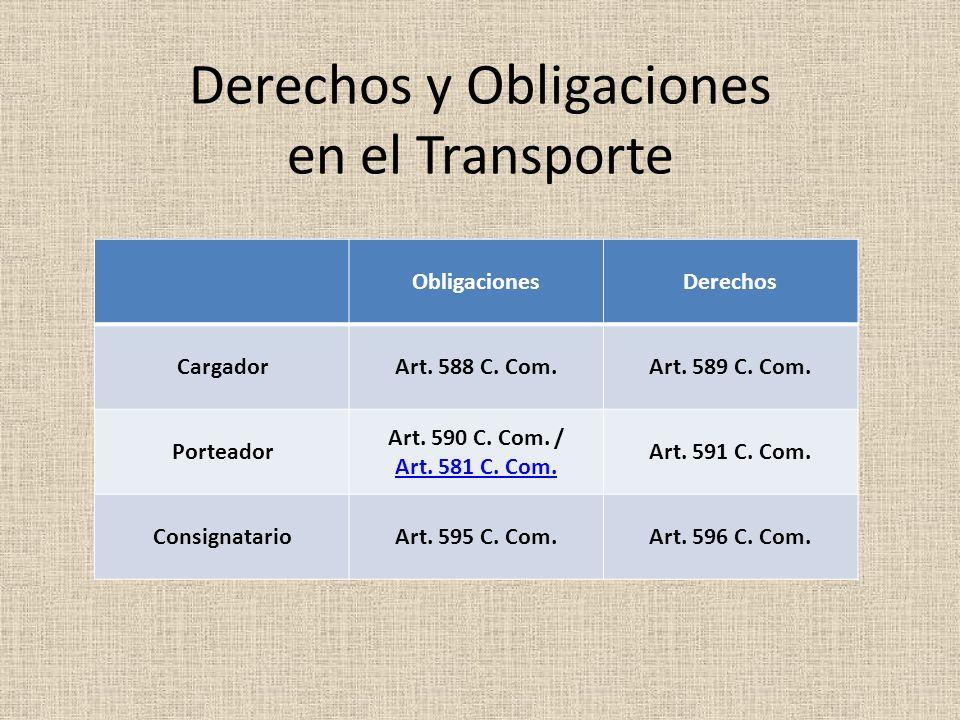 Derechos y Obligaciones en el Transporte