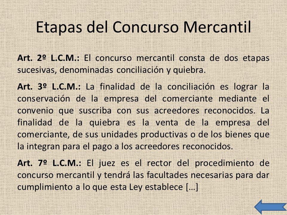 Etapas del Concurso Mercantil