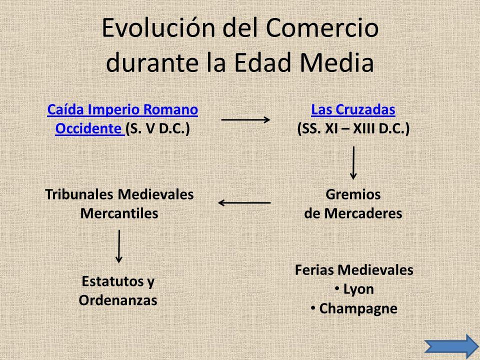 Evolución del Comercio durante la Edad Media