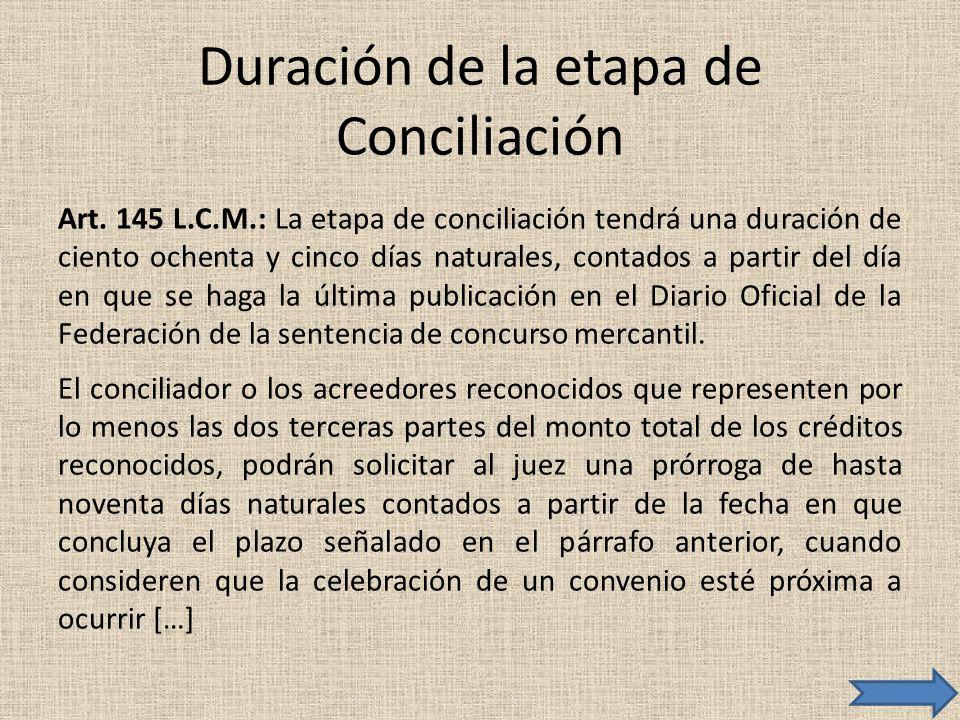 Duración de la etapa de Conciliación