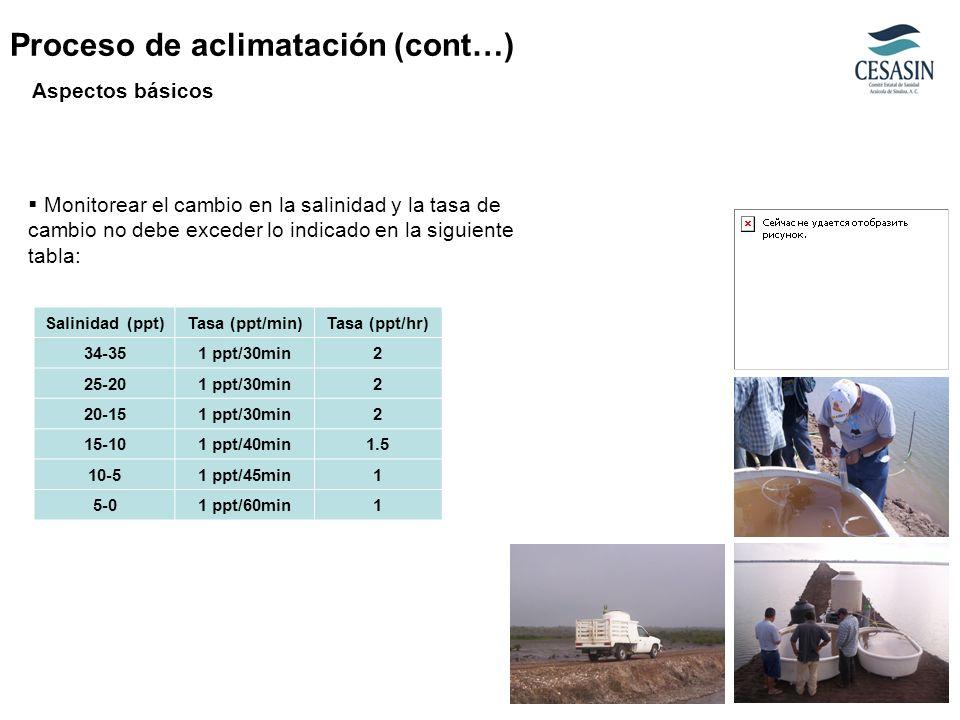 Proceso de aclimatación (cont…)