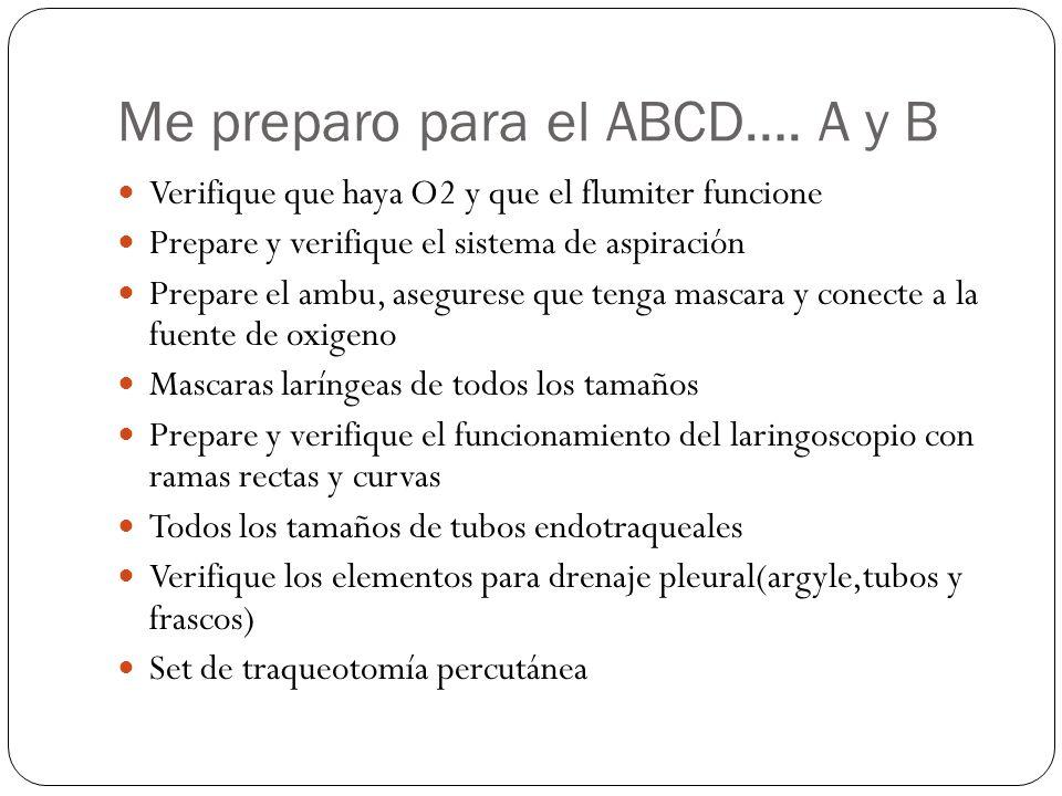 Me preparo para el ABCD…. A y B