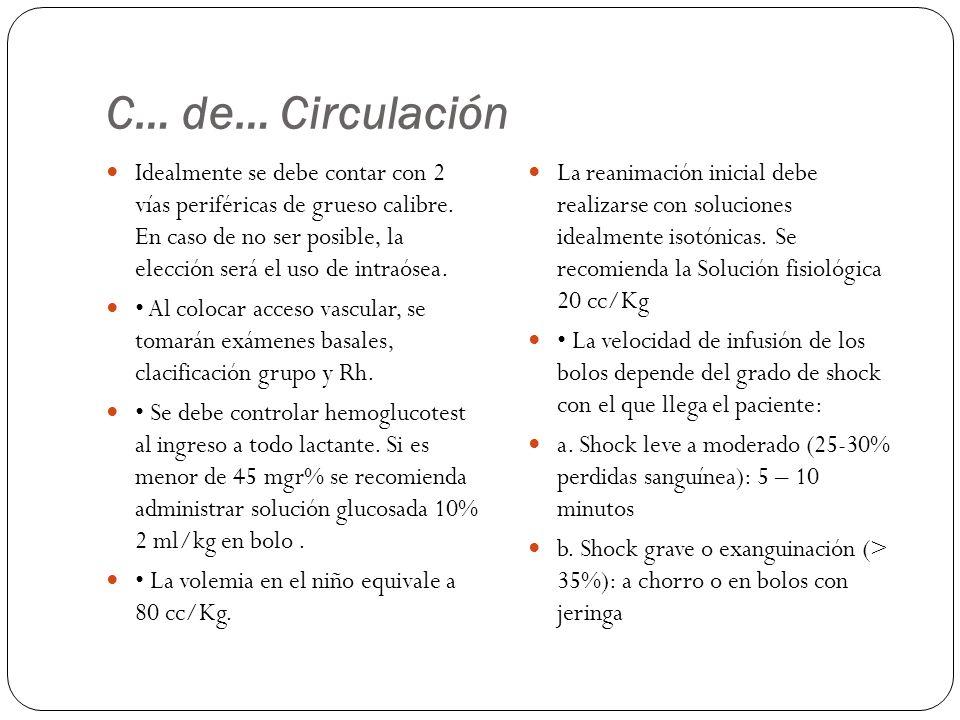 C… de… Circulación