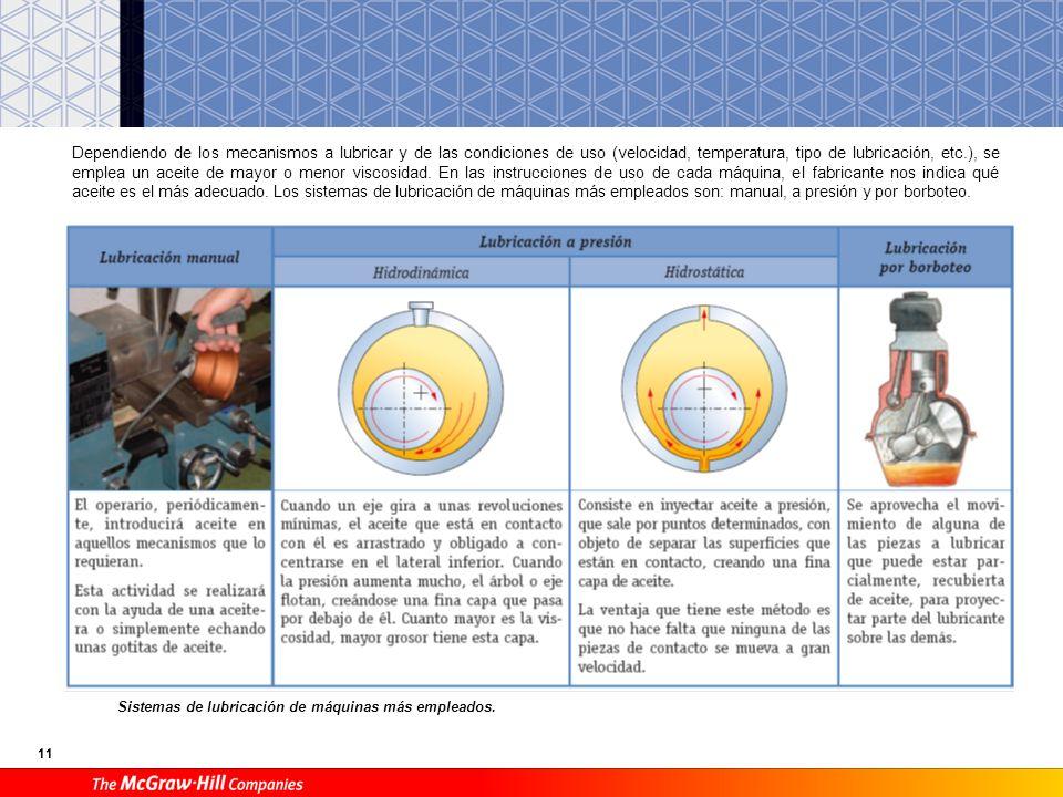 14.7. Mantenimiento de elementos mecánicos
