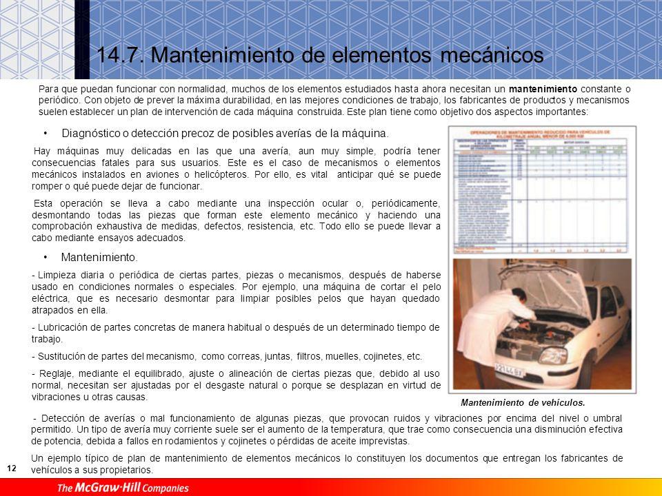 14.8. Interpretación de planos de montaje de máquinas sencillas