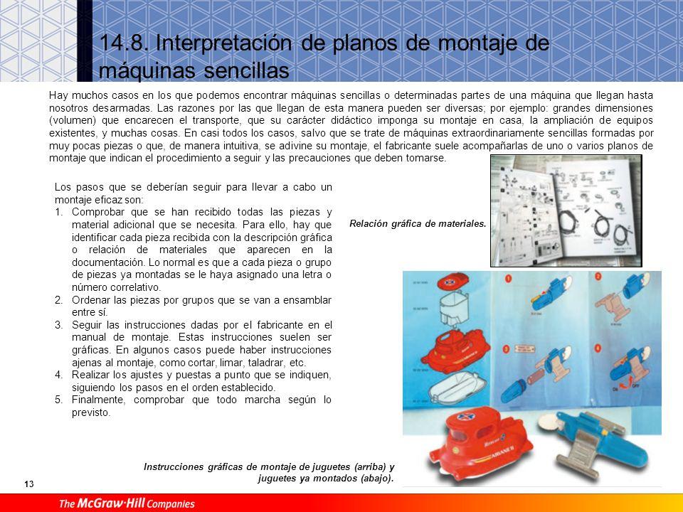 14.9. Identificación de mecanismos en máquinas reales