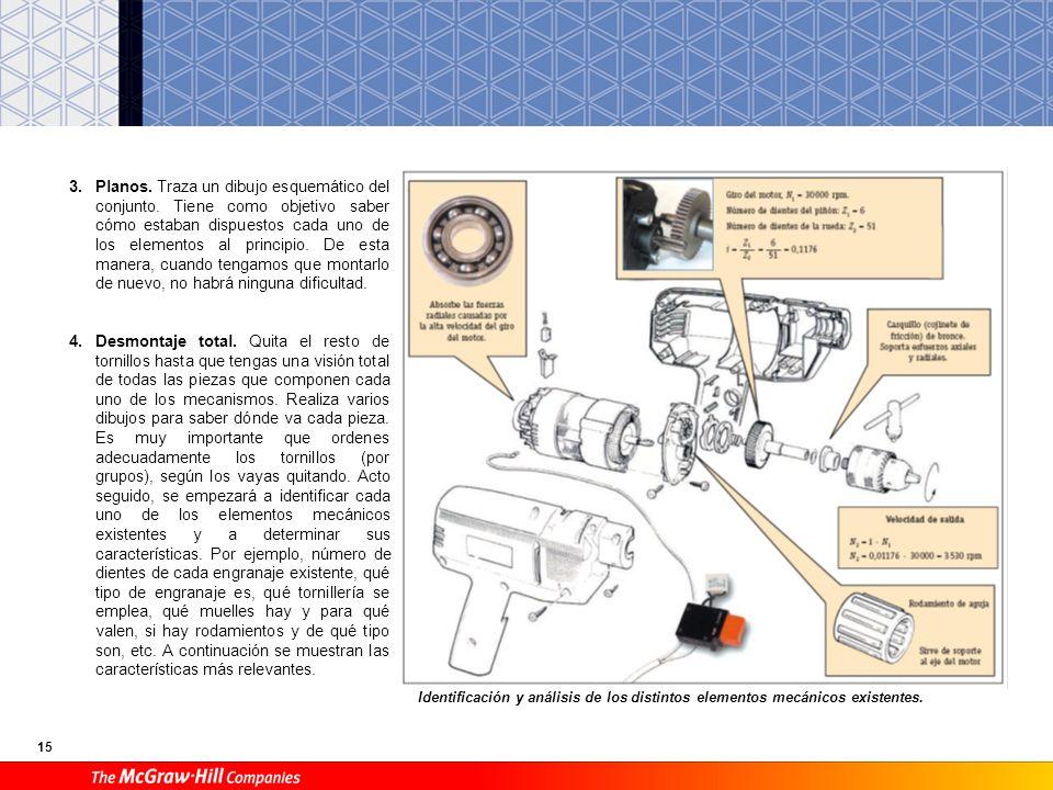14.10. Mecanismos mecánicos para una tarea concreta