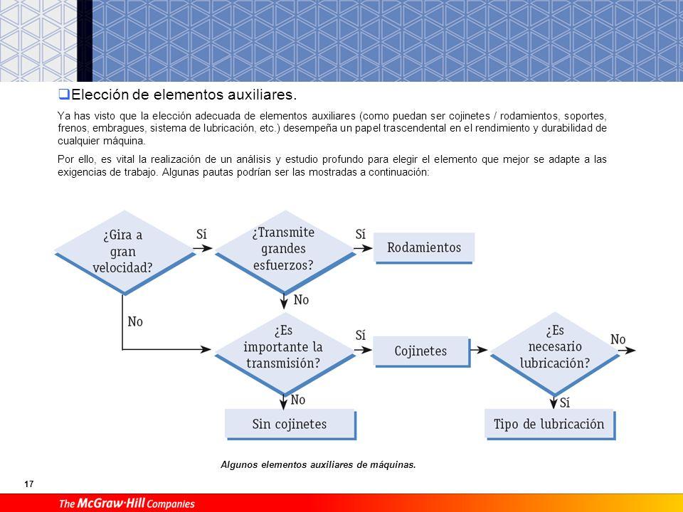 14.11. Normas de seguridad y uso de elementos mecánicos.