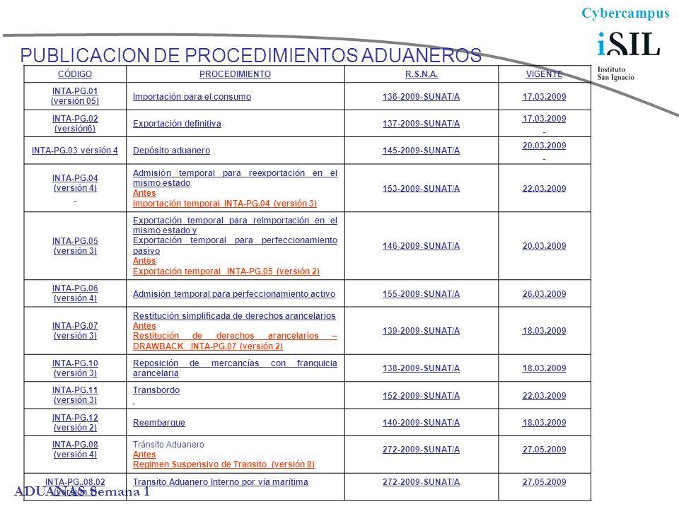 PUBLICACION DE PROCEDIMIENTOS ADUANEROS